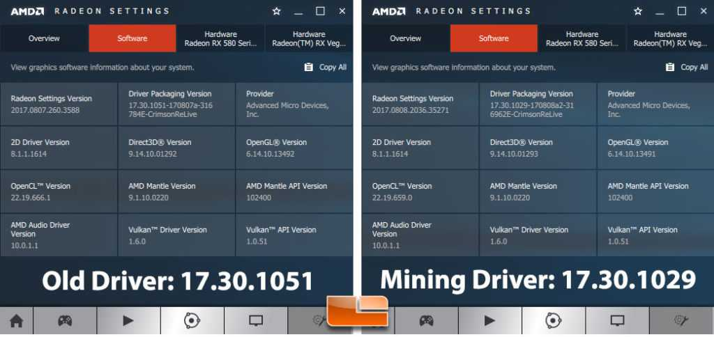 Драйверы AMD под майнинг
