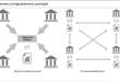 Блокчейн и технология распределенных реестров