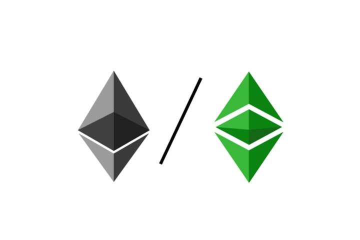 ETH / ETC