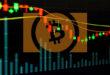 Это не конец: биткоин ждёт дальнейший спад, криптозима затянется