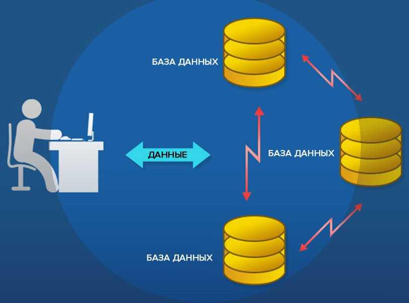 Работа с базами данных по технологии блокчейна