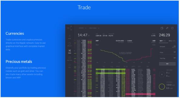 Внутренняя биржа GateHub