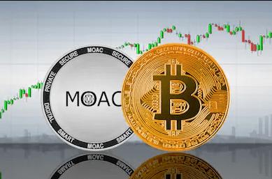 Криптовалюта MOAC: технические аспекты, особенности и майнинг