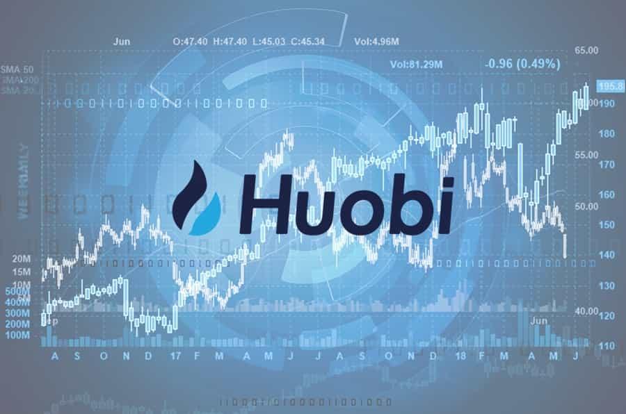 Полный обзор Huobi Token