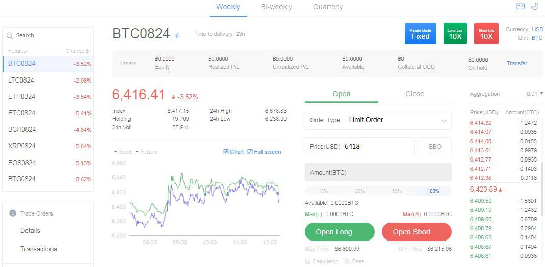 график валюты