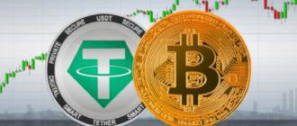 Tether вновь включает печатный станок: Как отреагирует биткоин?