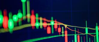 Биржа Bitfinex запустила бессрочный своп на индекс доминирования биткоина