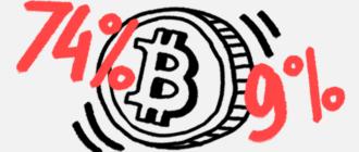 Bitcoin по $1000 и Litecoin по $1. Чем может быть полезно падение курса