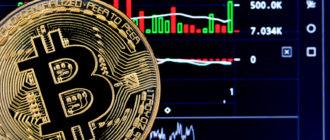 Исследование: Майнеры продают биткоины через несколько месяцев после халвинга