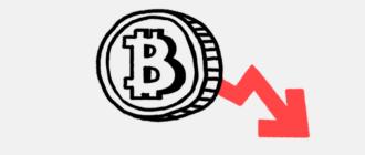 Курс биткоина опускался ниже $9000 впервые за неделю