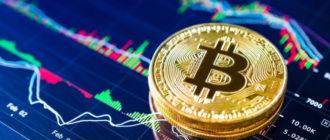 На некоторых торговых площадках биткоин тестирует значения выше $9500