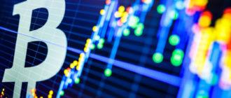 Поддержка усилилась: На некоторых биржах биткоин превысил $9500